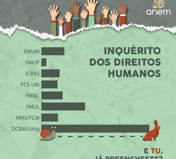 Direitos Humanos – ANEM