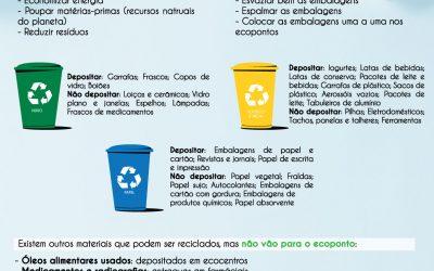 NEMUM Aconselha –  Como reciclar
